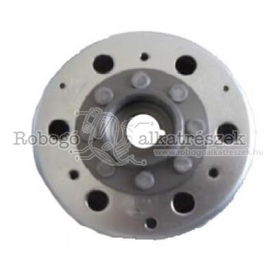 Rotor :sh