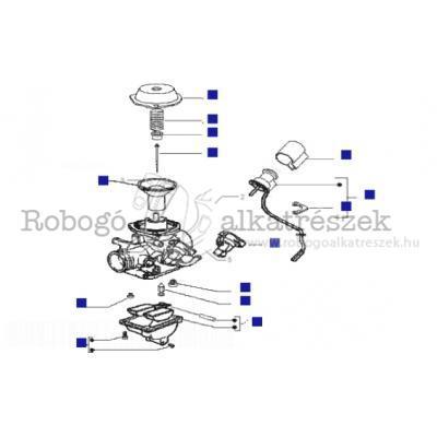Karburátor alkatrészei