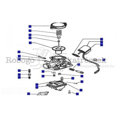 Carburetor's Components