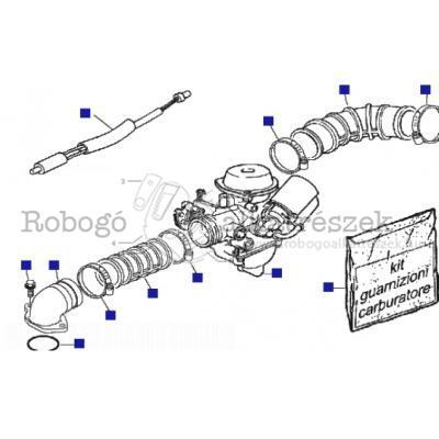 Karburátor - szívócső