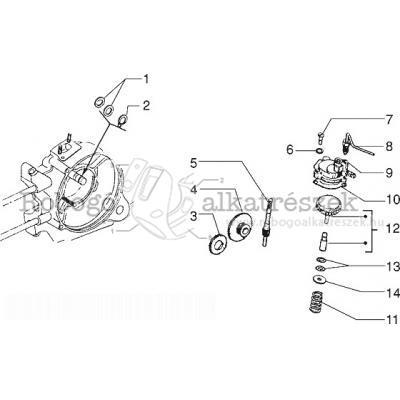 Autómata keverékképzés