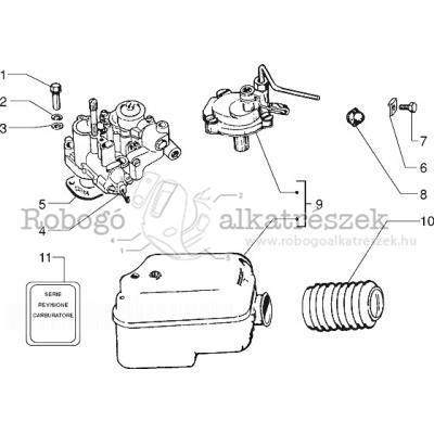 Karburátor - Levegőszűrő